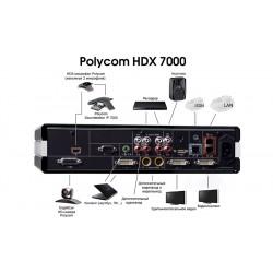 Polycom  HDX 7000 Estação de Vídeo Conferência HD