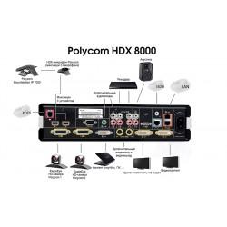 Polycom  HDX 8000 Estação de Vídeo Conferência HD
